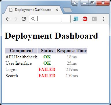 (Dashboard screenshot.)